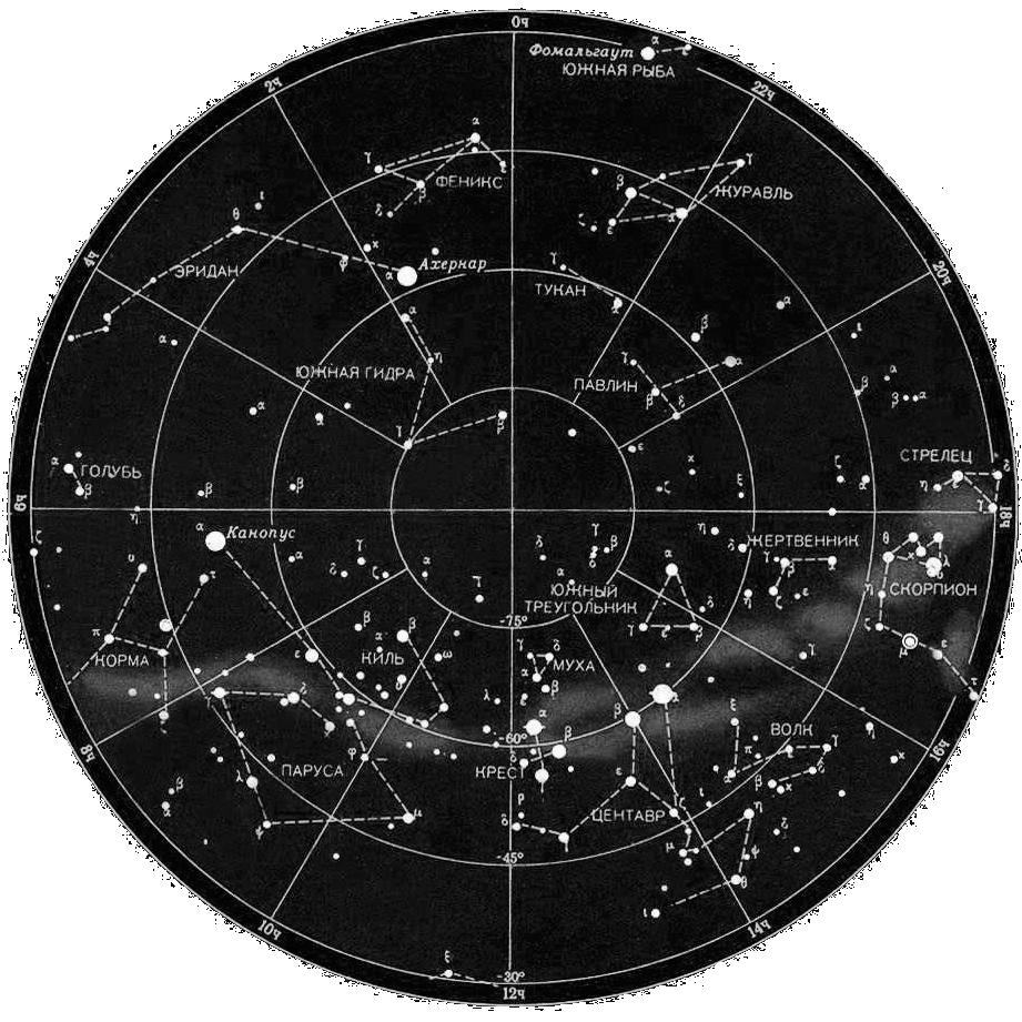 Созвездия южного неба