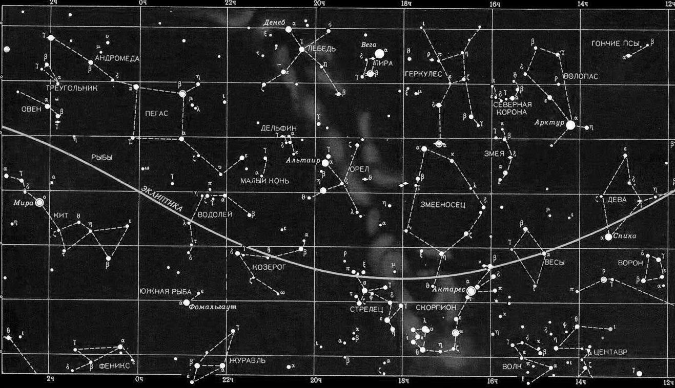 Созвездия экваториального пояса
